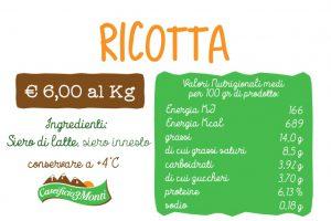 Targhetta Ricotta