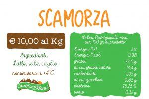 Targhetta Scamorza