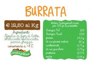 Targhetta Burrata
