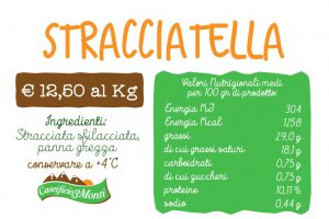 Targhetta Stracciatella