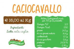 Targhetta Caciocavallo