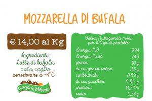 Targhetta Mozzarella di Bufala