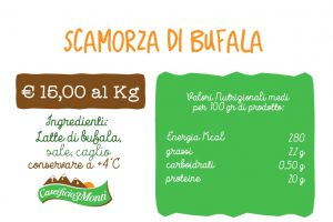 Targhetta Scamorza di Bufala