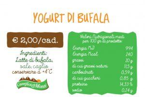 Targhetta Yogurt di Bufala